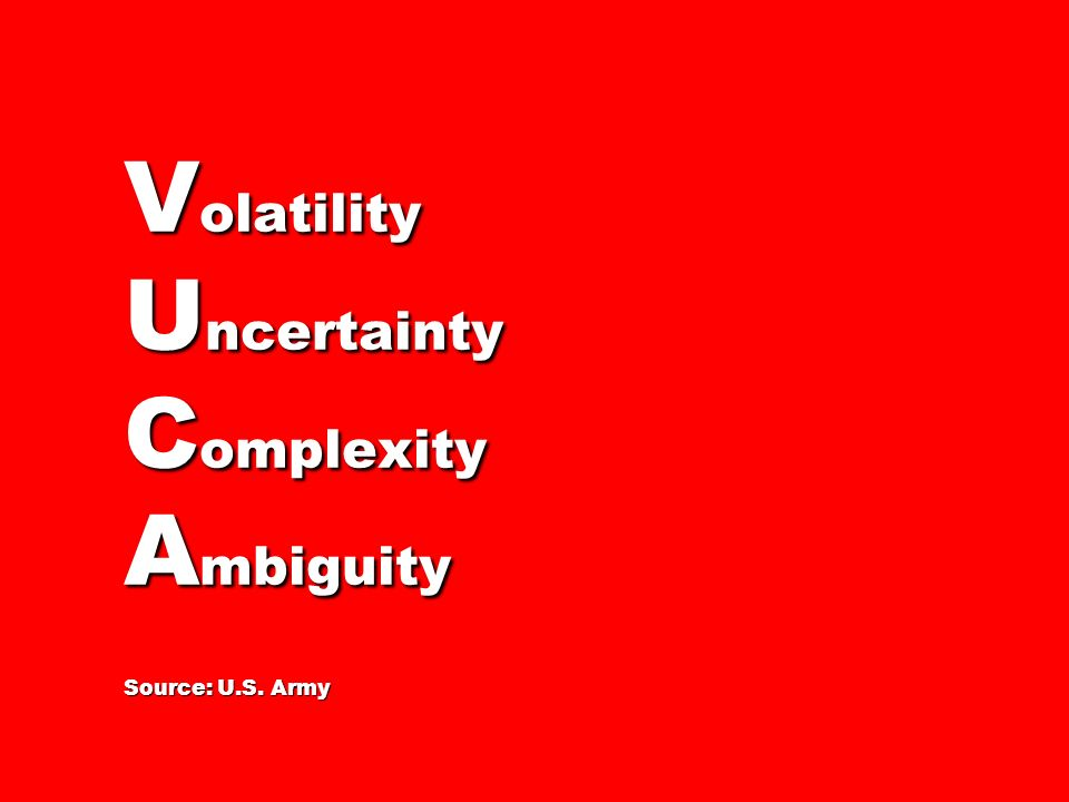 Volatility Uncertainty Complexity Ambiguity Source: U.S. Army