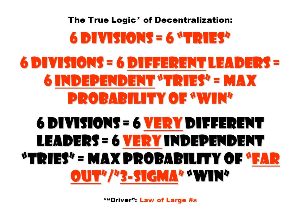 The True Logic* of Decentralization: 6 divisions = 6 tries 6 divisions = 6 DIFFERENT leaders = 6 INDEPENDENT tries = Max probability of win 6 divisions = 6 very DIFFERENT leaders = 6 very INDEPENDENT tries = Max probability of far out / 3-sigma win * Driver : Law of Large #s