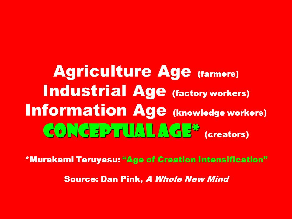 Agriculture Age (farmers) Industrial Age (factory workers) Information Age (knowledge workers) Conceptual Age* (creators) *Murakami Teruyasu: Age of Creation Intensification Source: Dan Pink, A Whole New Mind