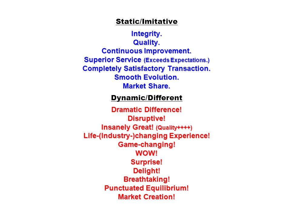 Static/Imitative Integrity. Quality. Continuous Improvement