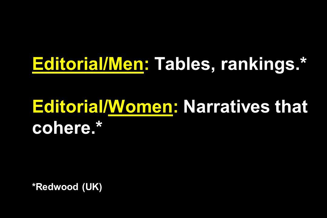 Editorial/Men: Tables, rankings