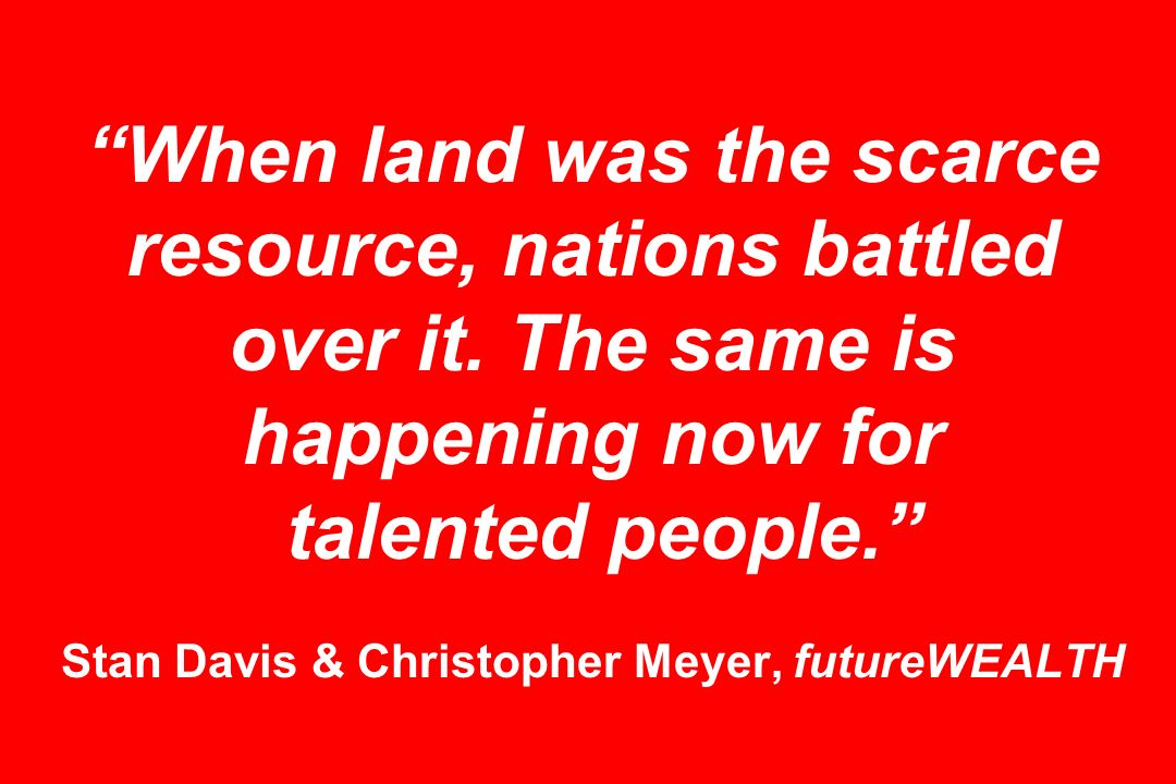 When land was the scarce resource, nations battled over it