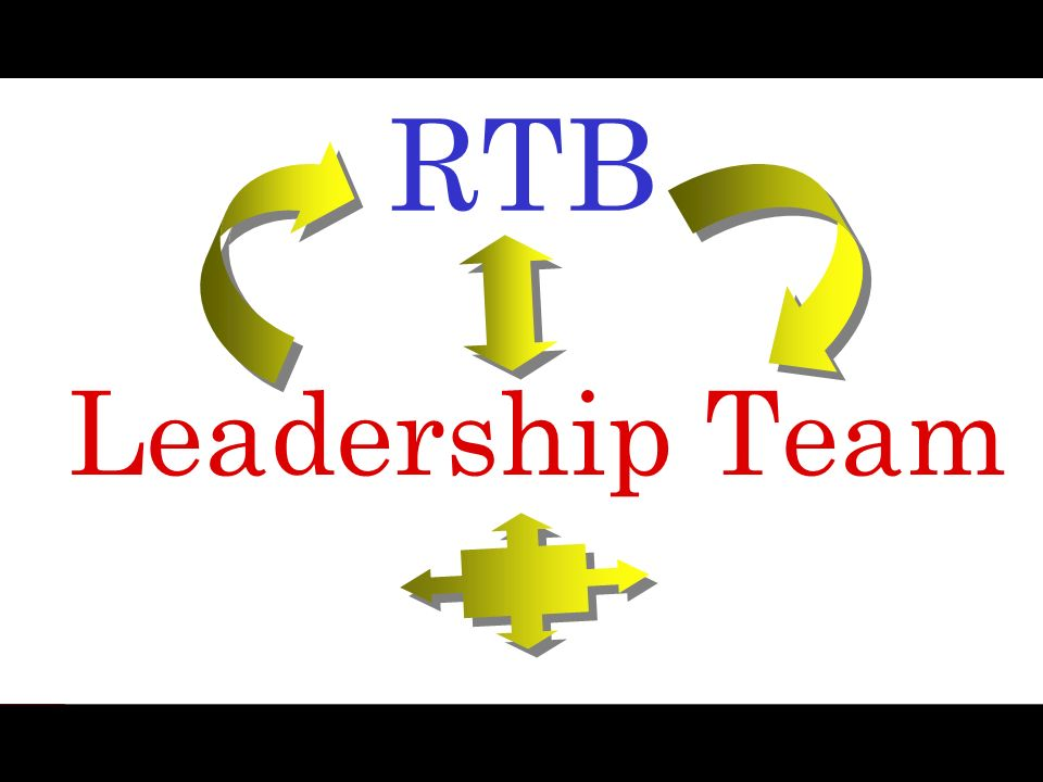 RTB Leadership Team