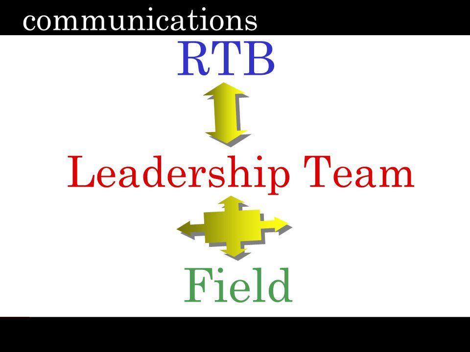 communications RTB Leadership Team Field
