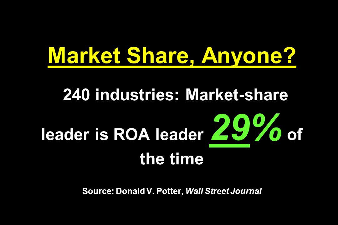Market Share, Anyone.