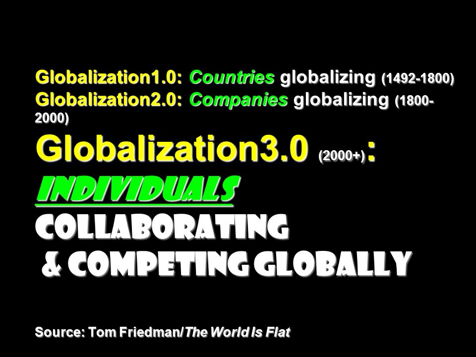 Globalization1. 0: Countries globalizing (1492-1800) Globalization2