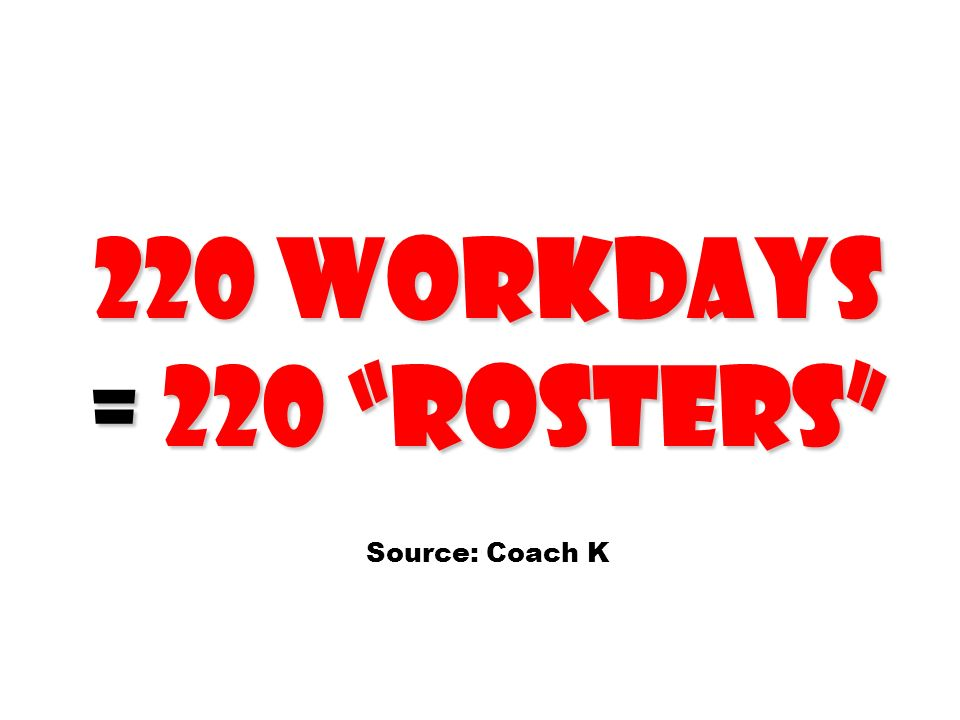 220 workdays = 220 rosters Source: Coach K