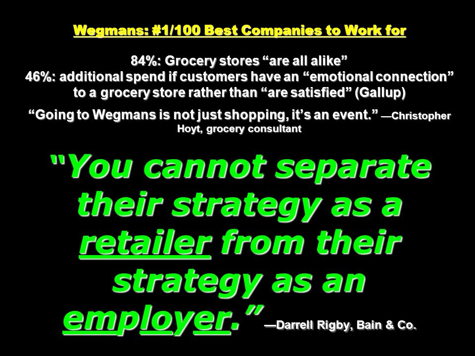 Wegmans: #1/100 Best Companies to Work for 84%: Grocery stores are all alike 46%: additional spend if customers have an emotional connection to a grocery store rather than are satisfied (Gallup) Going to Wegmans is not just shopping, it's an event. —Christopher Hoyt, grocery consultant You cannot separate their strategy as a retailer from their strategy as an employer. —Darrell Rigby, Bain & Co.