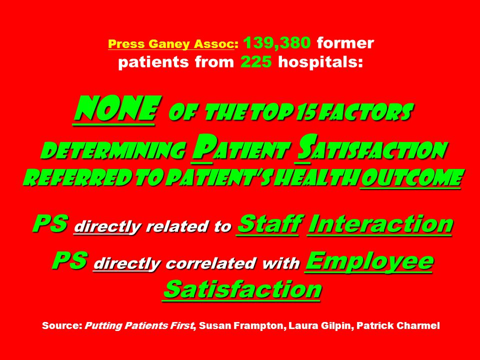 Press Ganey Assoc: 139,380 former patients from 225 hospitals: none of THE top 15 factors determining Patient Satisfaction referred to patient's health outcome PS directly related to Staff Interaction PS directly correlated with Employee Satisfaction Source: Putting Patients First, Susan Frampton, Laura Gilpin, Patrick Charmel