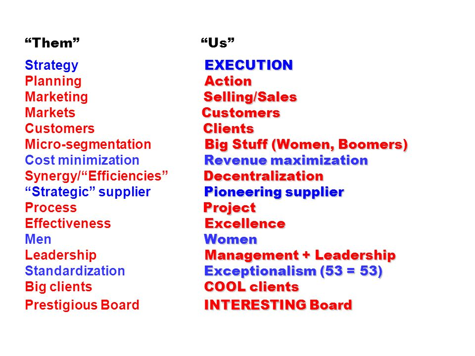Them Us Strategy EXECUTION Planning Action Marketing Selling/Sales Markets Customers Customers Clients Micro-segmentation Big Stuff (Women, Boomers) Cost minimization Revenue maximization Synergy/ Efficiencies Decentralization Strategic supplier Pioneering supplier Process Project Effectiveness Excellence Men Women Leadership Management + Leadership Standardization Exceptionalism (53 = 53) Big clients COOL clients Prestigious Board INTERESTING Board