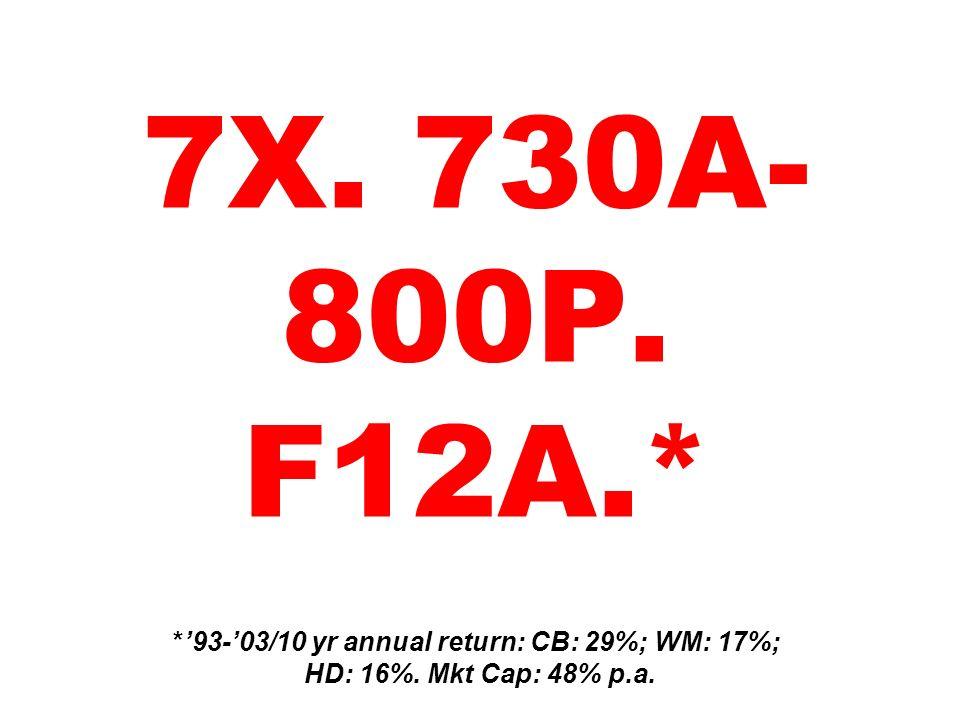 7X. 730A-800P. F12A.* *'93-'03/10 yr annual return: CB: 29%; WM: 17%; HD: 16%. Mkt Cap: 48% p.a.