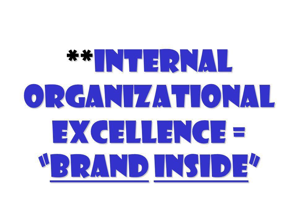 **Internal organizational excellence = Brand inside