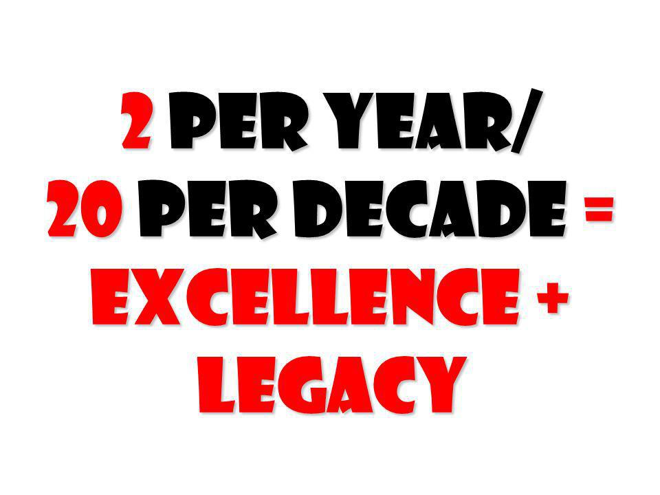 2 per Year/ 20 per Decade = Excellence + Legacy