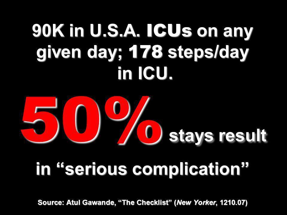 90K in U. S. A. ICUs on any given day; 178 steps/day in ICU
