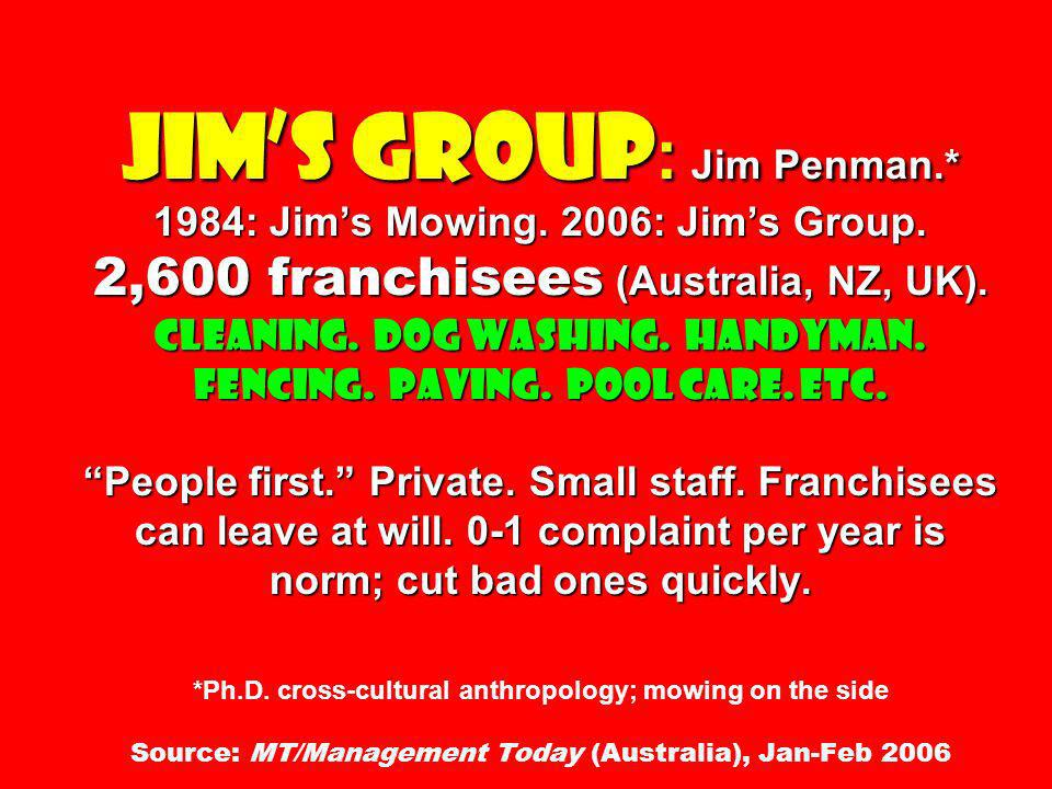 Jim's Group: Jim Penman. 1984: Jim's Mowing. 2006: Jim's Group