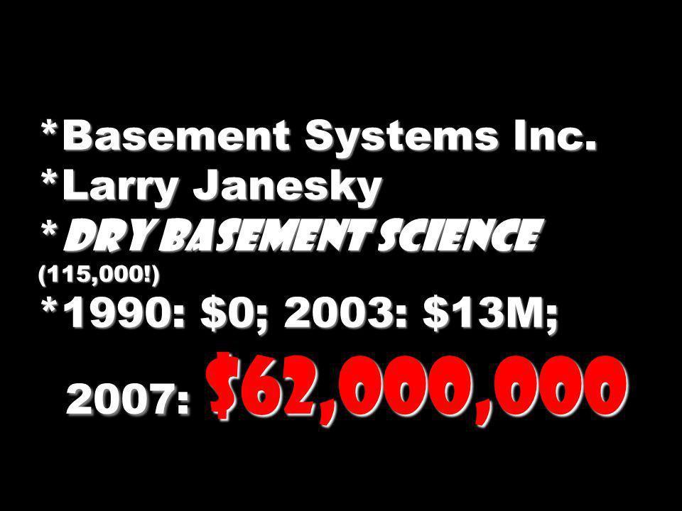 Basement Systems Inc. Larry Janesky. Dry Basement Science (115,000. )
