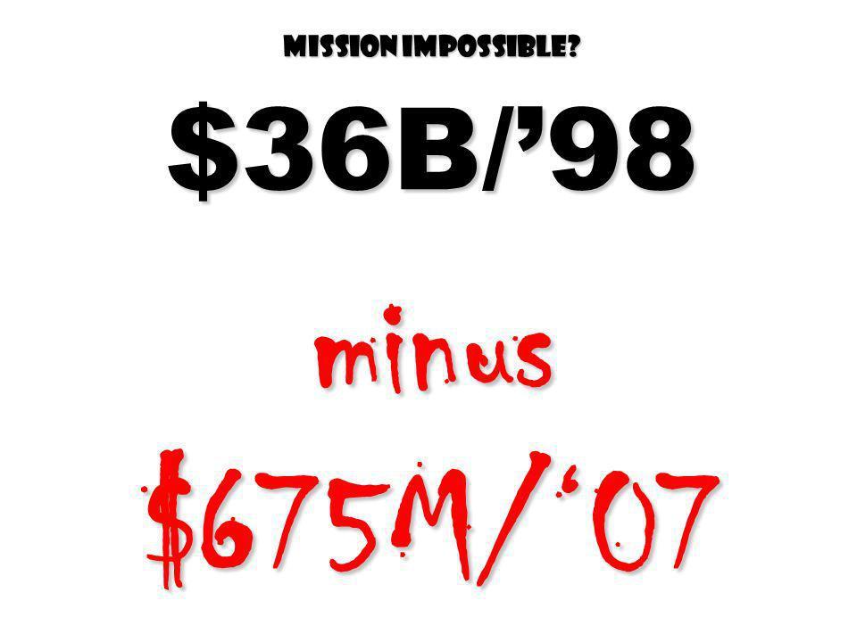 Mission impossible $36B/'98 minus $675M/'07