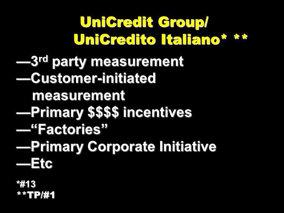 UniCredit Group/ UniCredito Italiano
