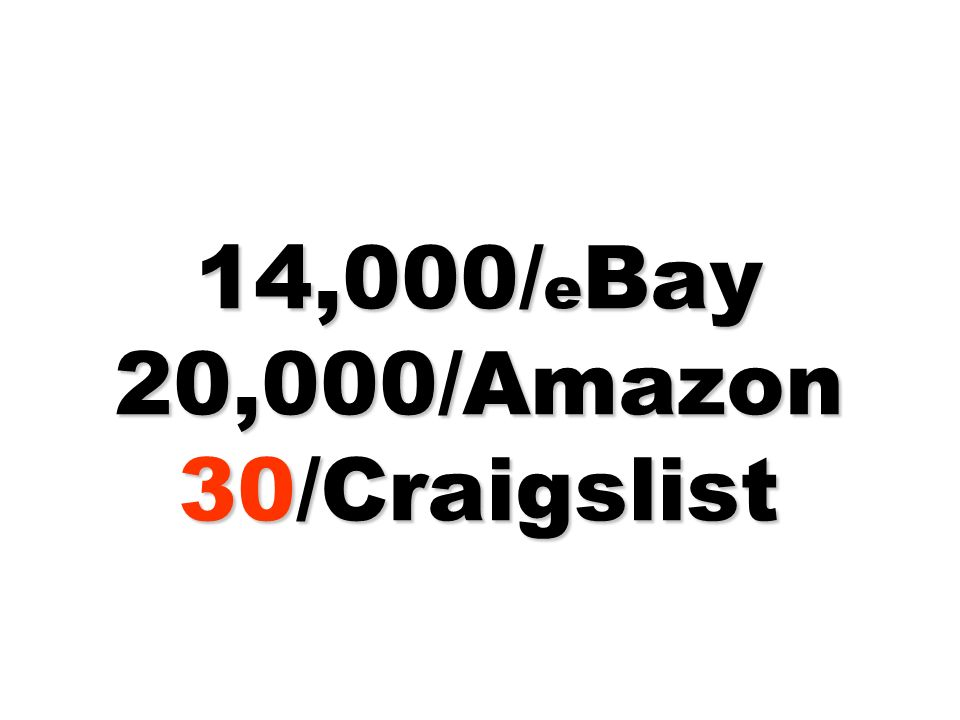 14,000/eBay 20,000/Amazon 30/Craigslist