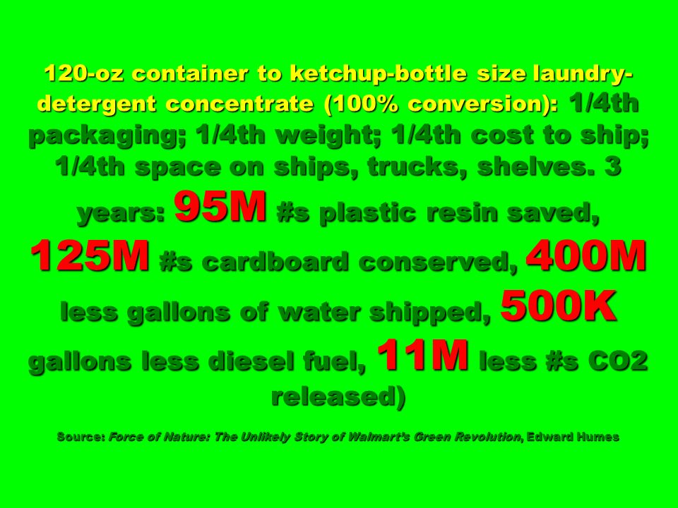 120-oz container to ketchup-bottle size laundry-detergent concentrate (100% conversion): 1/4th packaging; 1/4th weight; 1/4th cost to ship; 1/4th space on ships, trucks, shelves.