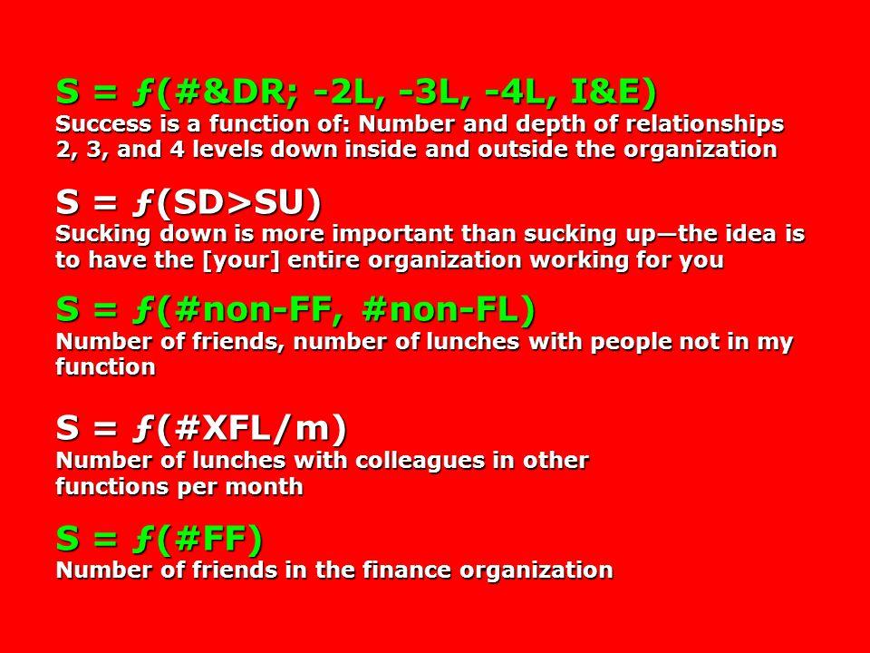 S = ƒ(#&DR; -2L, -3L, -4L, I&E) S = ƒ(SD>SU)