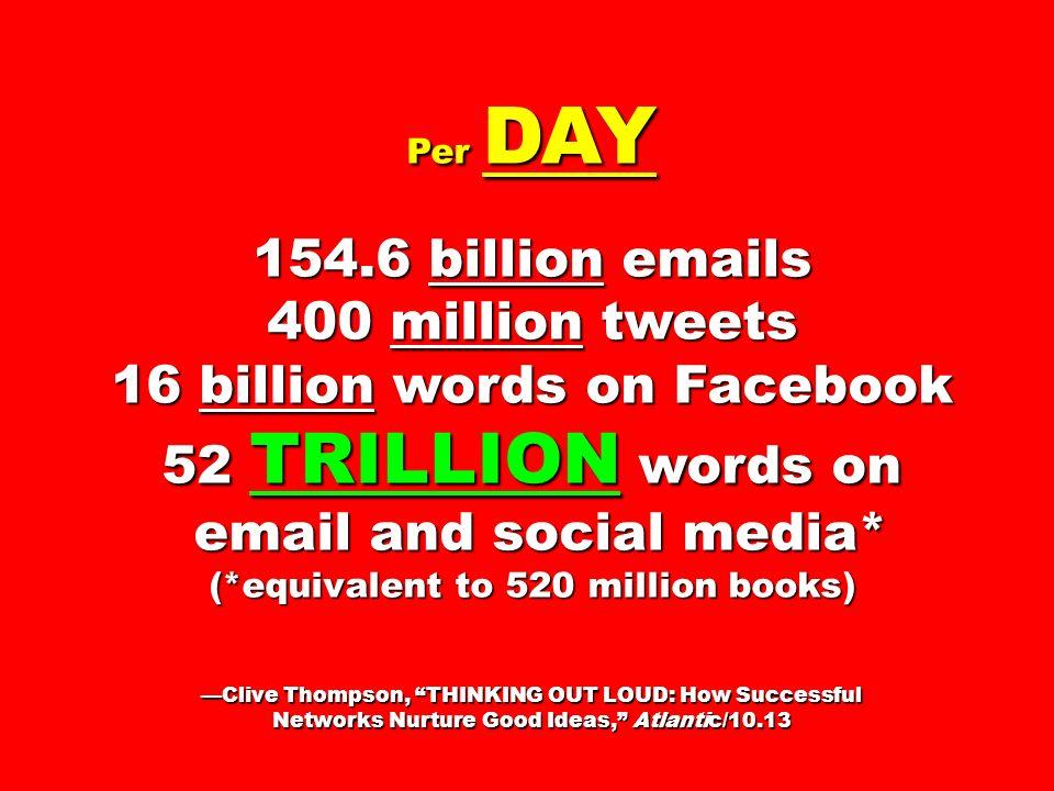 16 billion words on Facebook 52 TRILLION words on