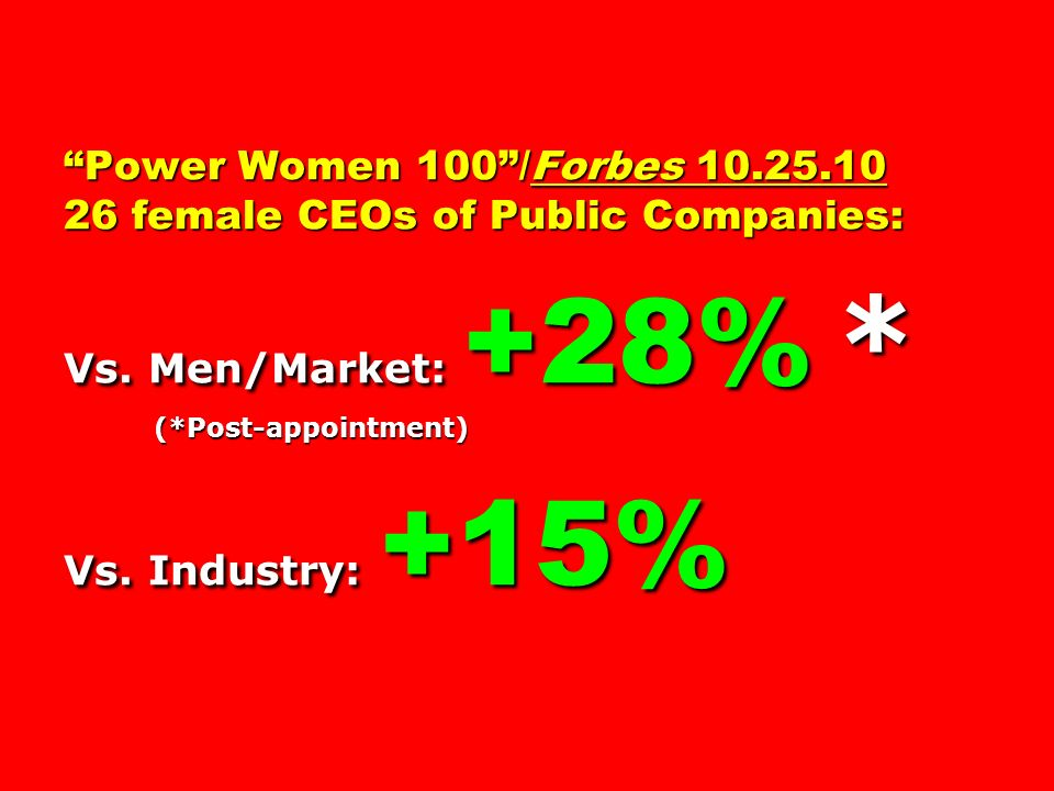 Power Women 100 /Forbes 10.25.10 26 female CEOs of Public Companies: Vs. Men/Market: +28% * (*Post-appointment) Vs. Industry: +15%