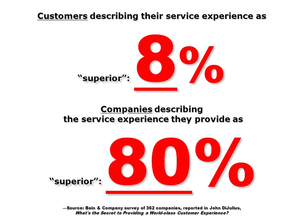 Customers describing their service experience as superior : 8%