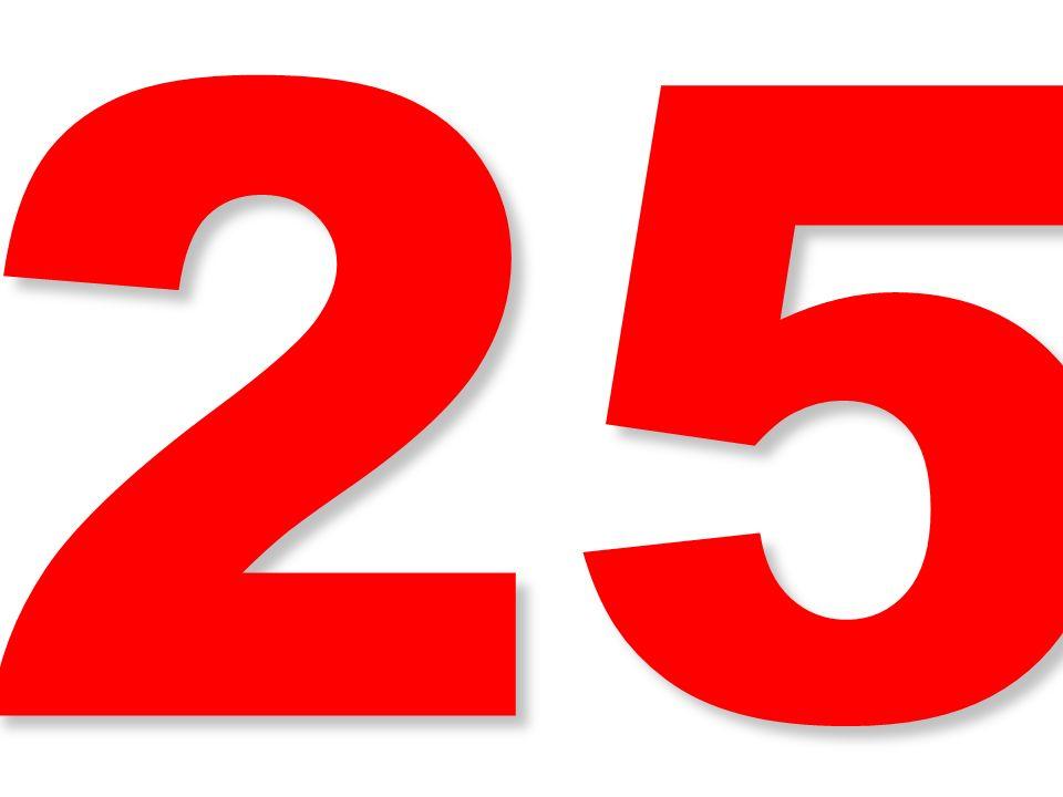 25 266