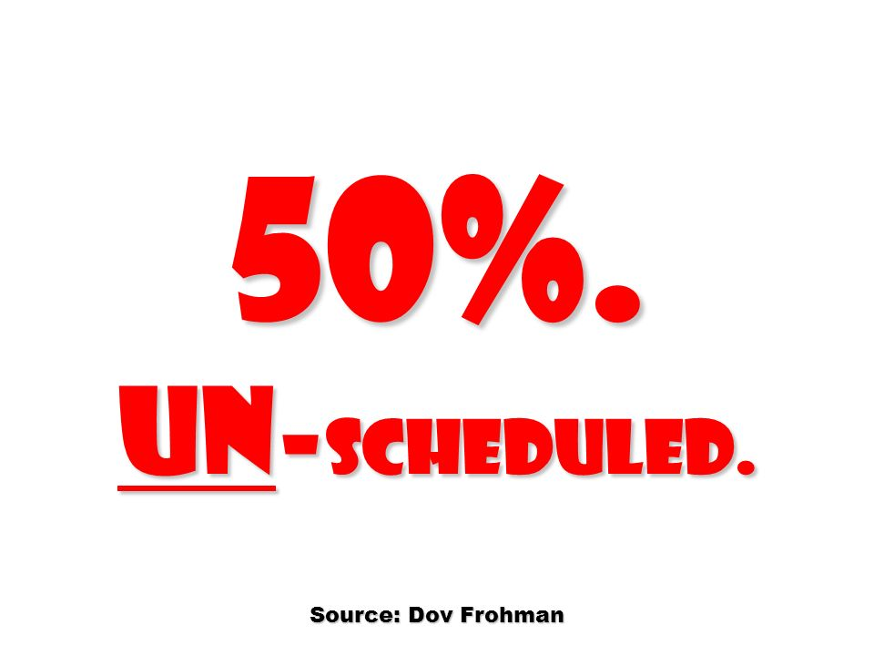 50%. Un-scheduled. Source: Dov Frohman