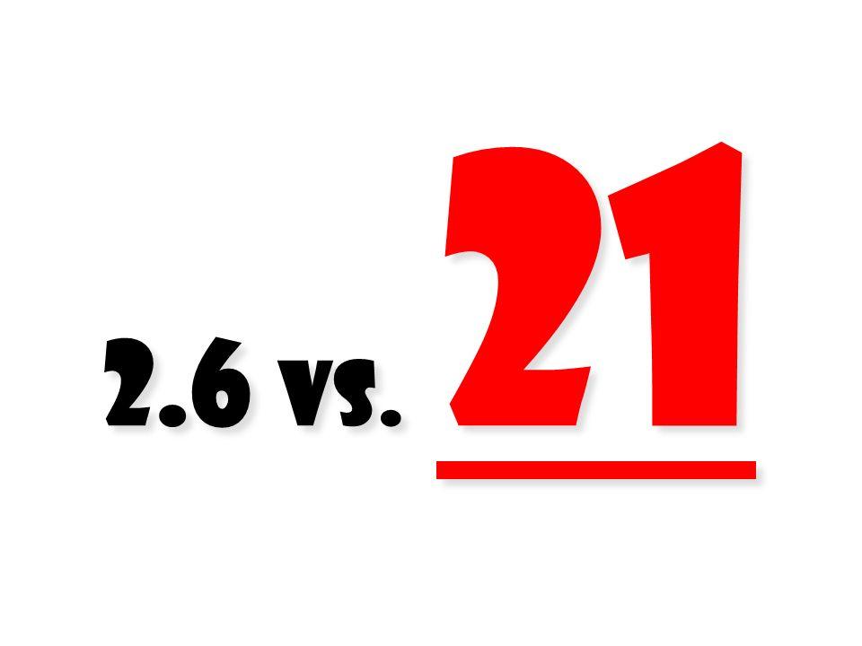 2.6 vs. 21 288
