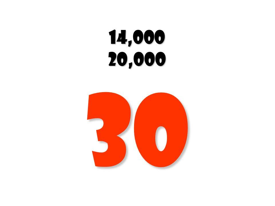 14,000 20,000 30 365