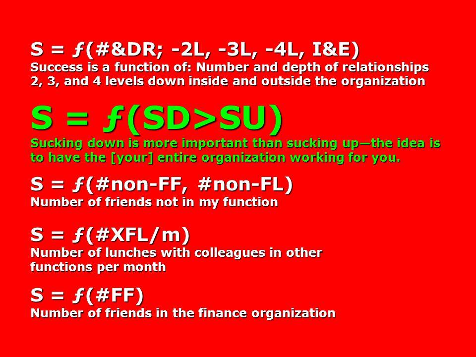 S = ƒ(SD>SU) S = ƒ(#&DR; -2L, -3L, -4L, I&E)