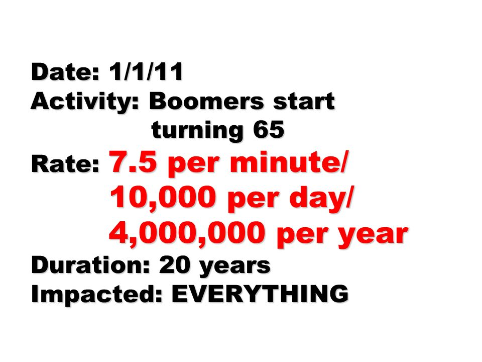 Date: 1/1/11 Activity: Boomers start turning 65 Rate: 7