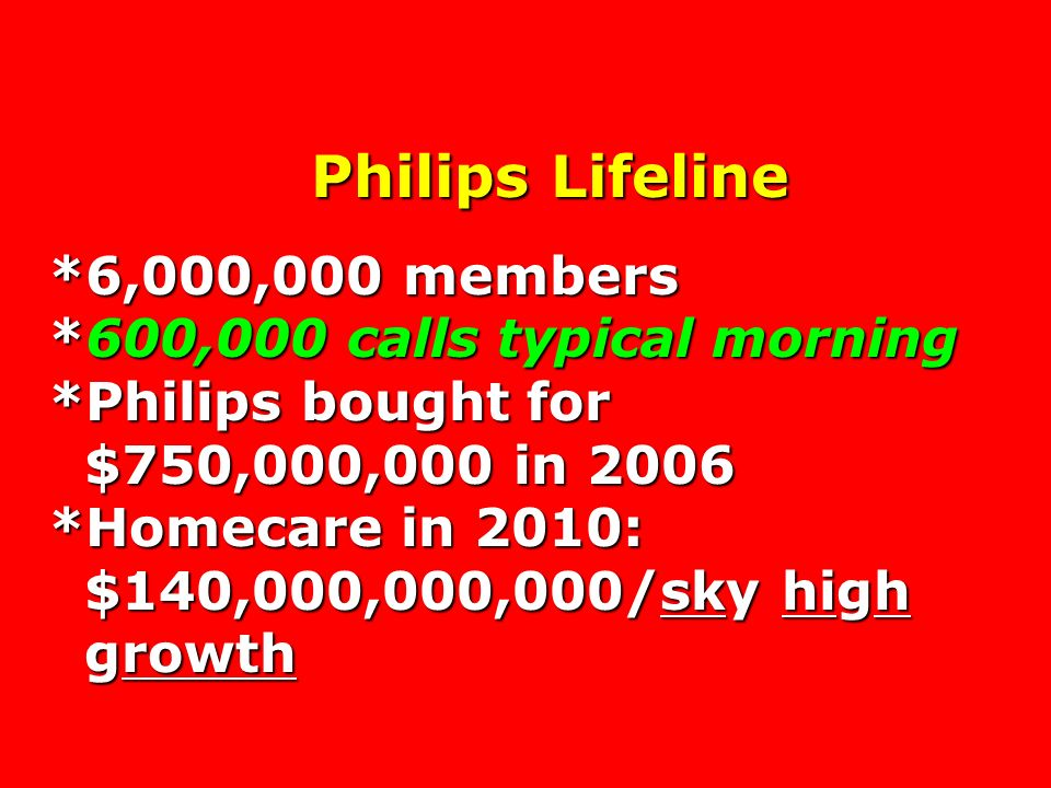 Philips Lifeline. 6,000,000 members. 600,000 calls typical morning