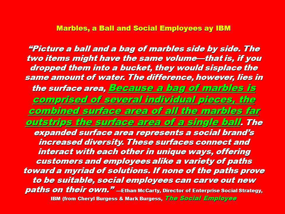 Marbles, a Ball and Social Employees ay IBM