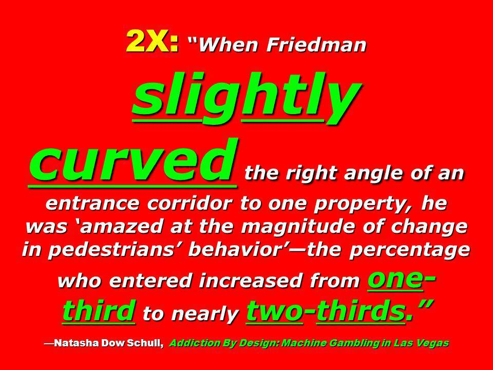 2X: When Friedman slightly curved the right angle of an entrance corridor to one property, he was 'amazed at the magnitude of change in pedestrians' behavior'—the percentage who entered increased from one-third to nearly two-thirds.