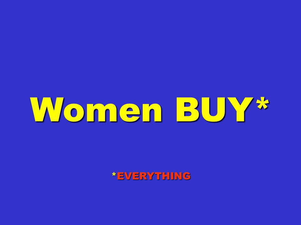 Women BUY* *EVERYTHING 199