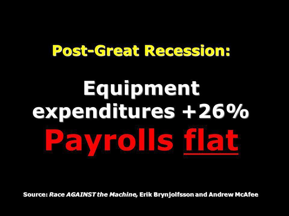 Equipment expenditures +26% Payrolls flat