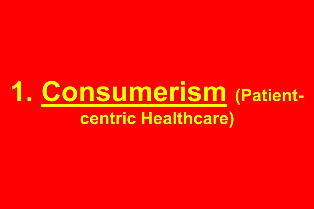 1. Consumerism (Patient-centric Healthcare)