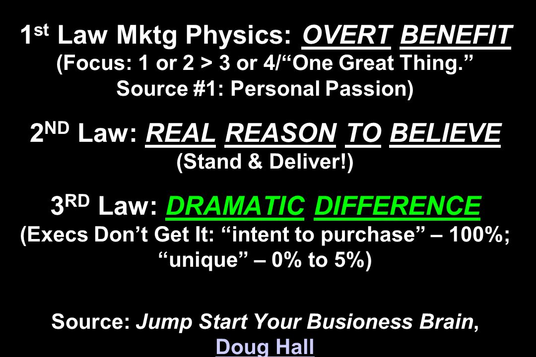 1st Law Mktg Physics: OVERT BENEFIT (Focus: 1 or 2 > 3 or 4/ One Great Thing. Source #1: Personal Passion) 2ND Law: REAL REASON TO BELIEVE (Stand & Deliver!) 3RD Law: DRAMATIC DIFFERENCE (Execs Don't Get It: intent to purchase – 100%; unique – 0% to 5%) Source: Jump Start Your Busioness Brain, Doug Hall