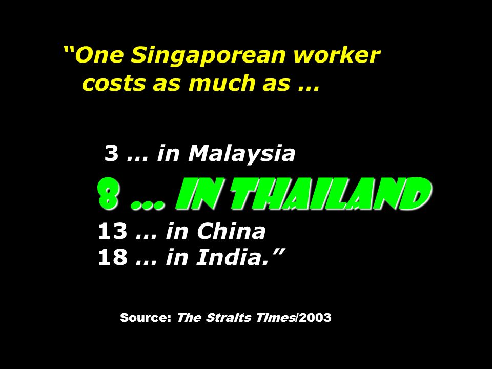 One Singaporean worker costs as much as … 3 … in Malaysia 8 … in Thailand 13 … in China 18 … in India. Source: The Straits Times/2003