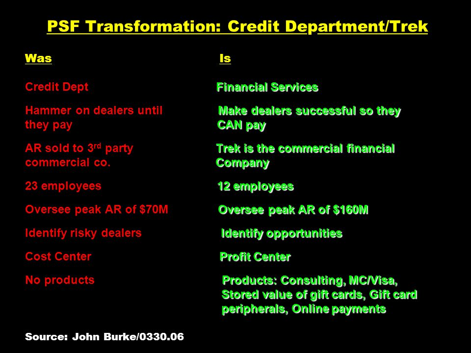 PSF Transformation: Credit Department/Trek Was Is Credit Dept Financial Services Hammer on dealers until Make dealers successful so they they pay CAN pay AR sold to 3rd party Trek is the commercial financial commercial co.