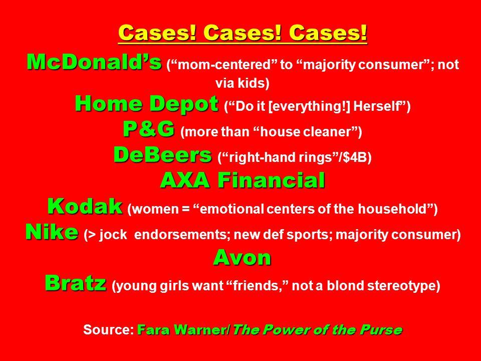 Cases. Cases. Cases.