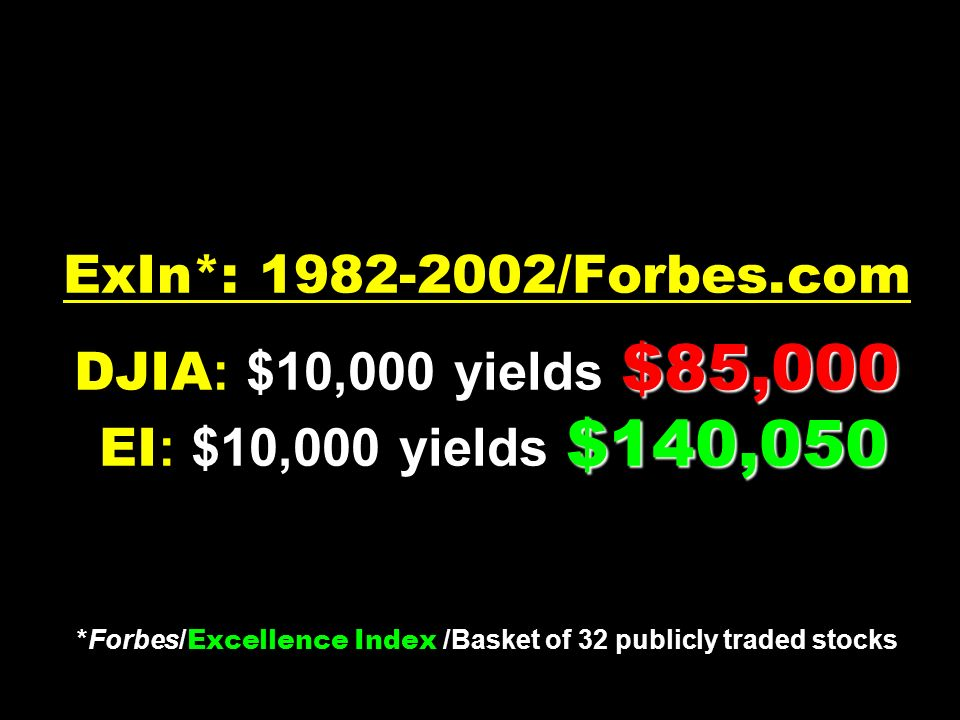ExIn*: 1982-2002/Forbes.com DJIA: $10,000 yields $85,000 EI: $10,000 yields $140,050 *Forbes/Excellence Index /Basket of 32 publicly traded stocks