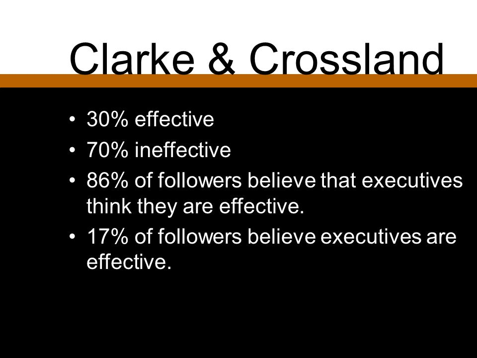 Clarke & Crossland 30% effective 70% ineffective