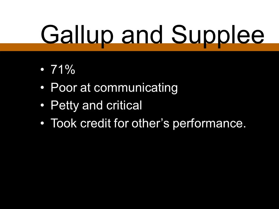 Gallup and Supplee 71% Poor at communicating Petty and critical