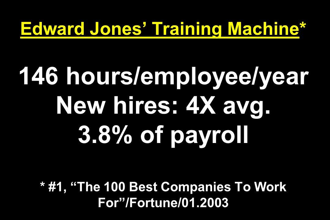 Edward Jones' Training Machine