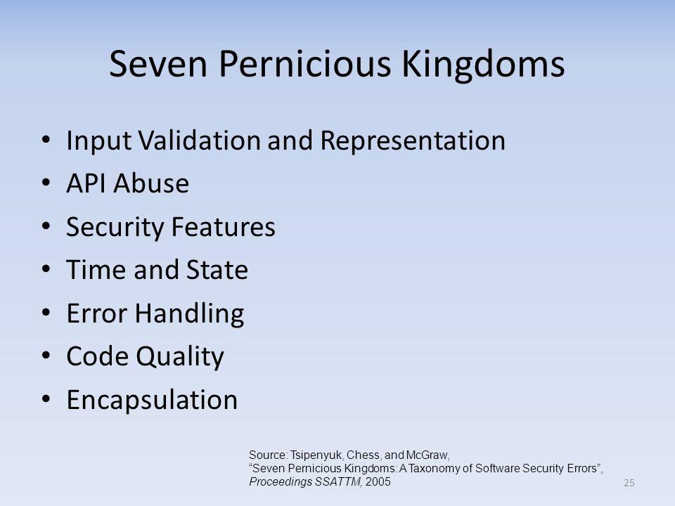 Seven Pernicious Kingdoms