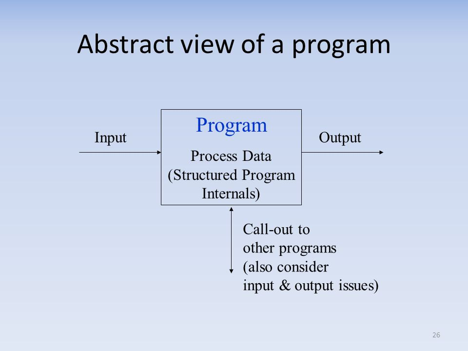 Abstract view of a program